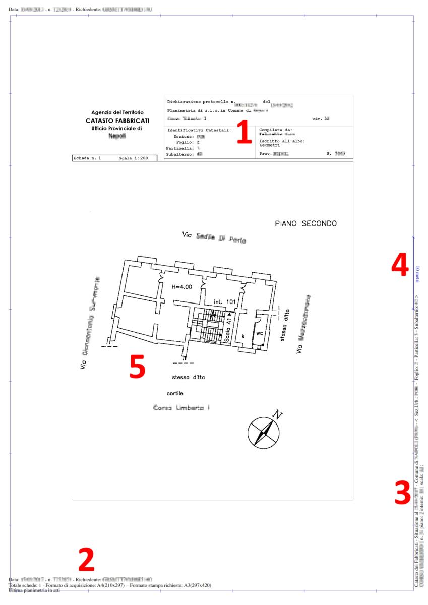 Planimetria Casa Con Misure le 5 sezioni chiave di una planimetria catastale